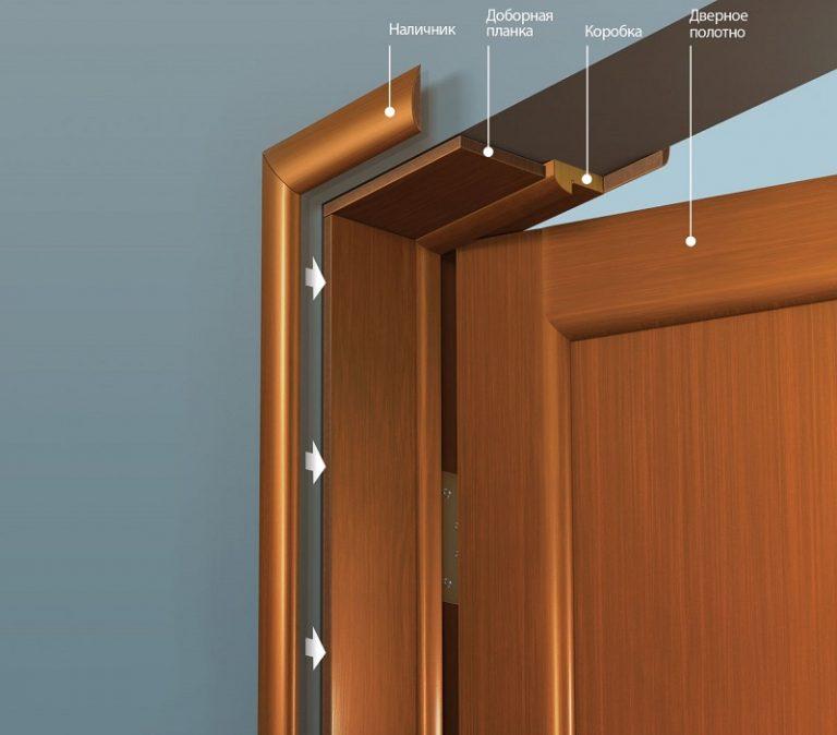 Nyuansy-montazha-dvernoj-blok-768x674