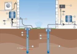 Монтаж однофазного скважинного насоса